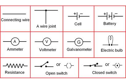 course content  basics of autocad